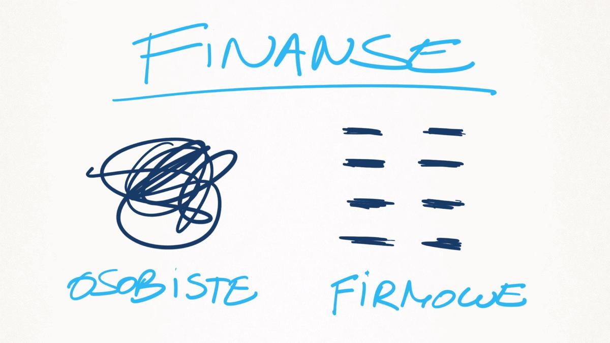 Bałagan w finansach