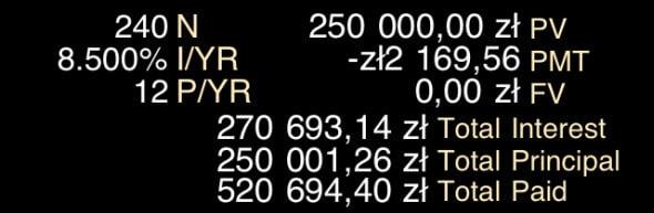 Kalkulator inwestycji