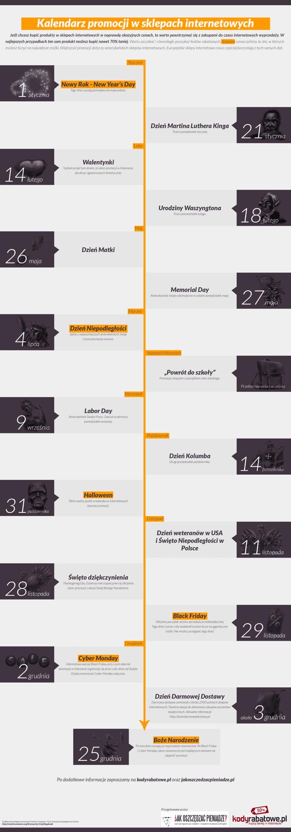 Infografika - Kalendarz
