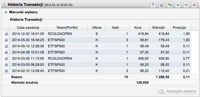 ETFSP500-RCGLDAOPEN-zakupy