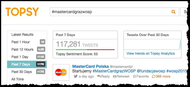 Topsy MasterCardGrazWOSP