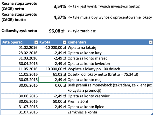analiza-toyota-promocja-10kSK