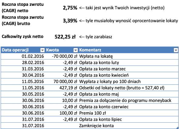 analiza-toyota-promocja-70kNK