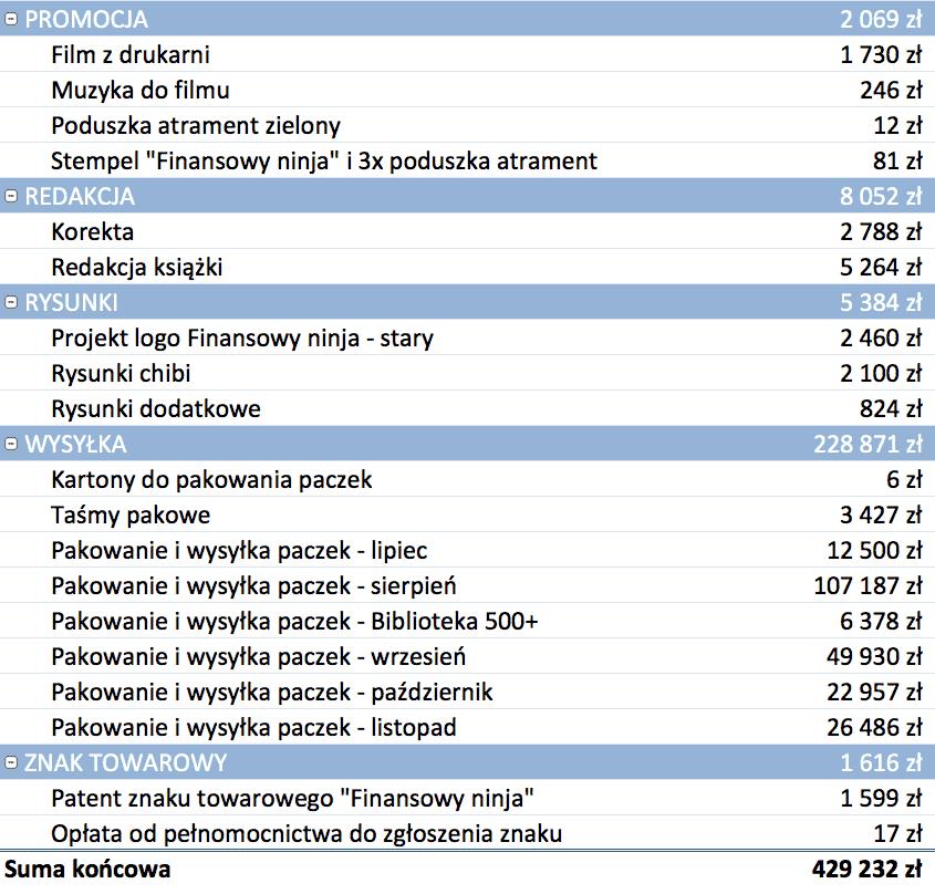 14-2-Koszty-FinNinja-5-szczegolowo
