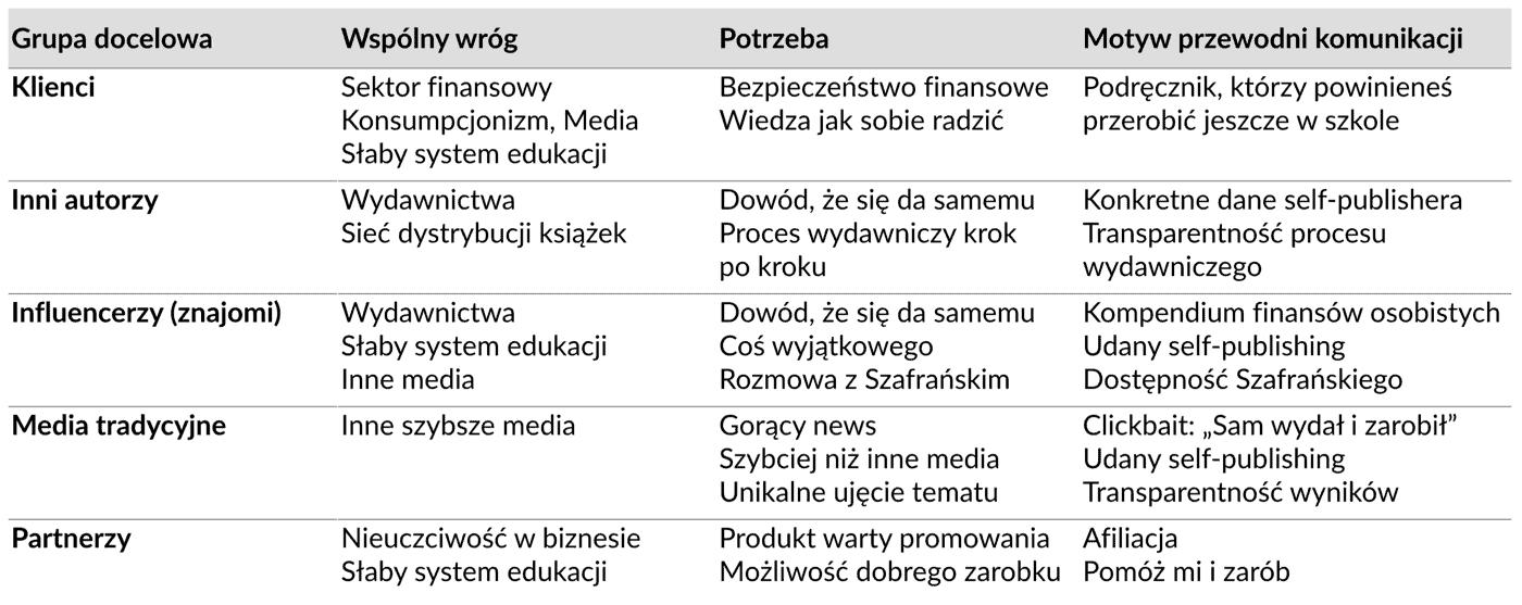 8-Grupy-docelowe-1