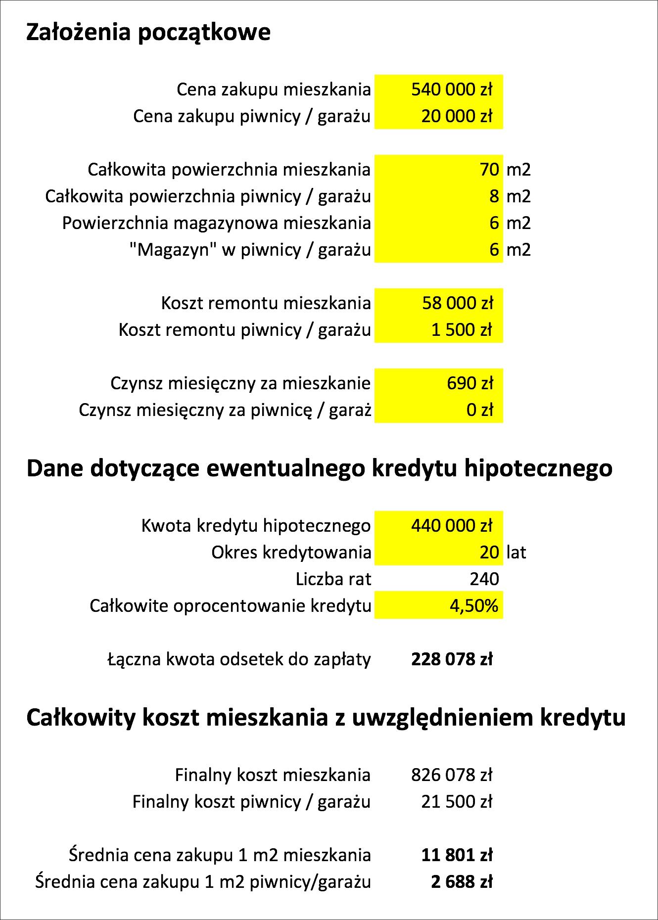 Koszt przechowywania zbędnych rzeczy