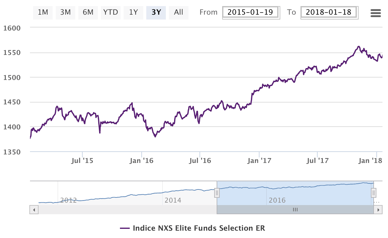 Indeks NXSREFS
