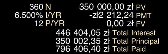 Kalkulator finansowy | Narzędzie do oszczędzania 3