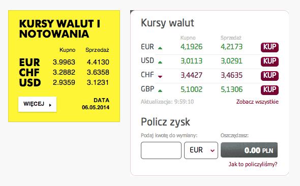 Porównanie kursów walut