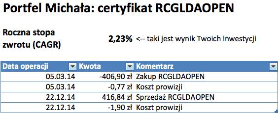 CAGR-RCGLDAOPEN
