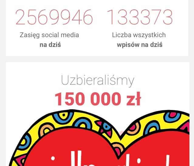 Mamy 150 000 zł