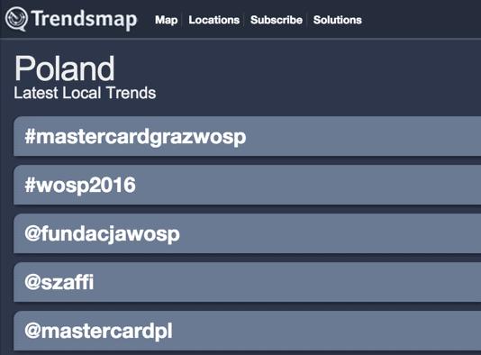 Twitter trends 1
