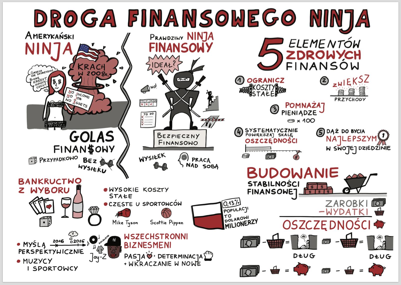 FinNinja-SketchNotes-1