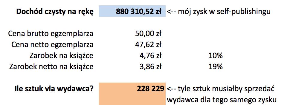 31-Ile-musialby-sprzedac-wydawca-50