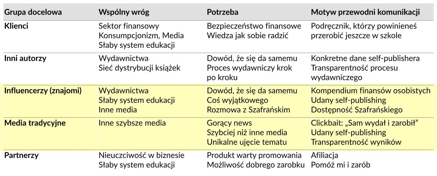 9-Grupy-docelowe-2