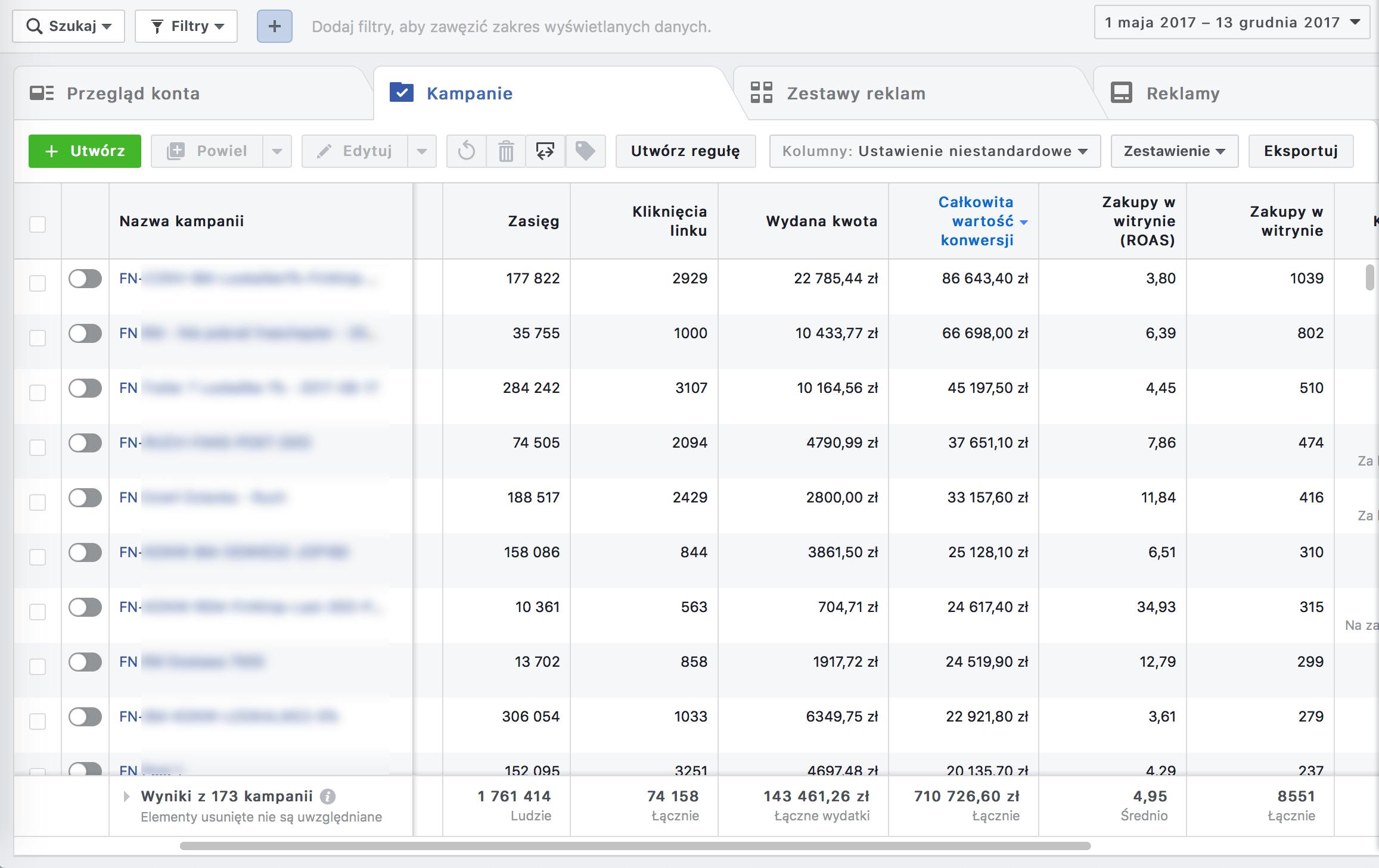 Reklama na Facebook 3