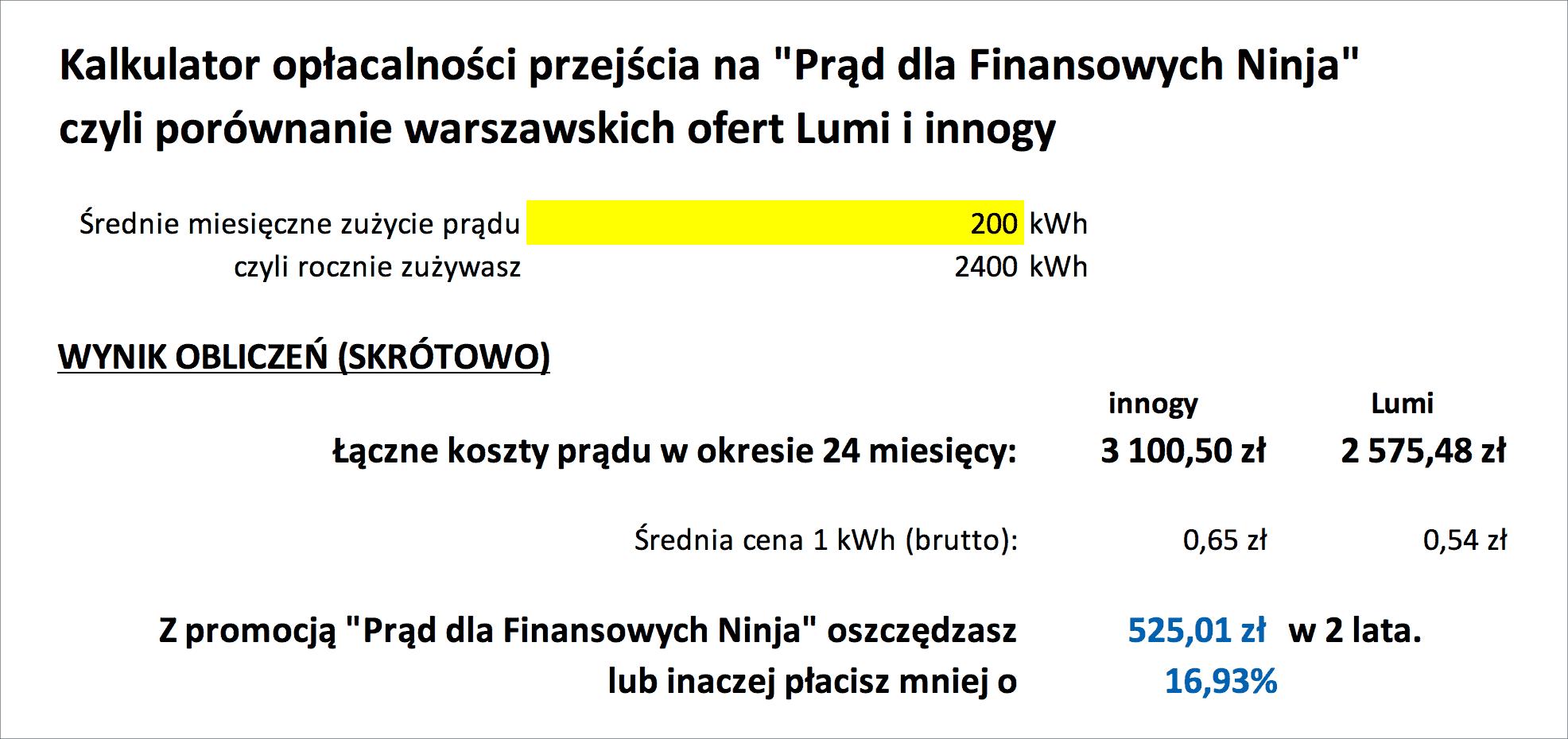 03-Prad-dla-Finansowych-Ninja-200-kWh-v4