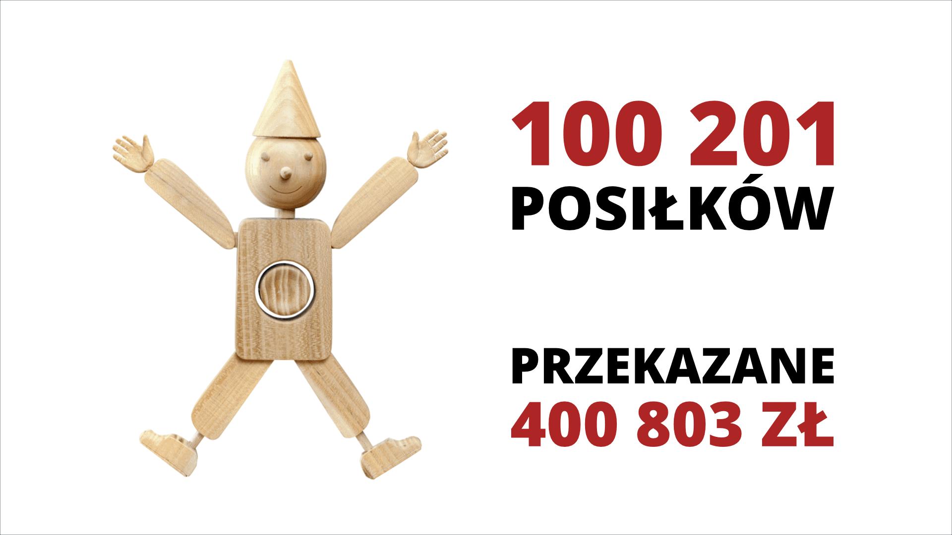 Pajacyk 100 000 posiłków