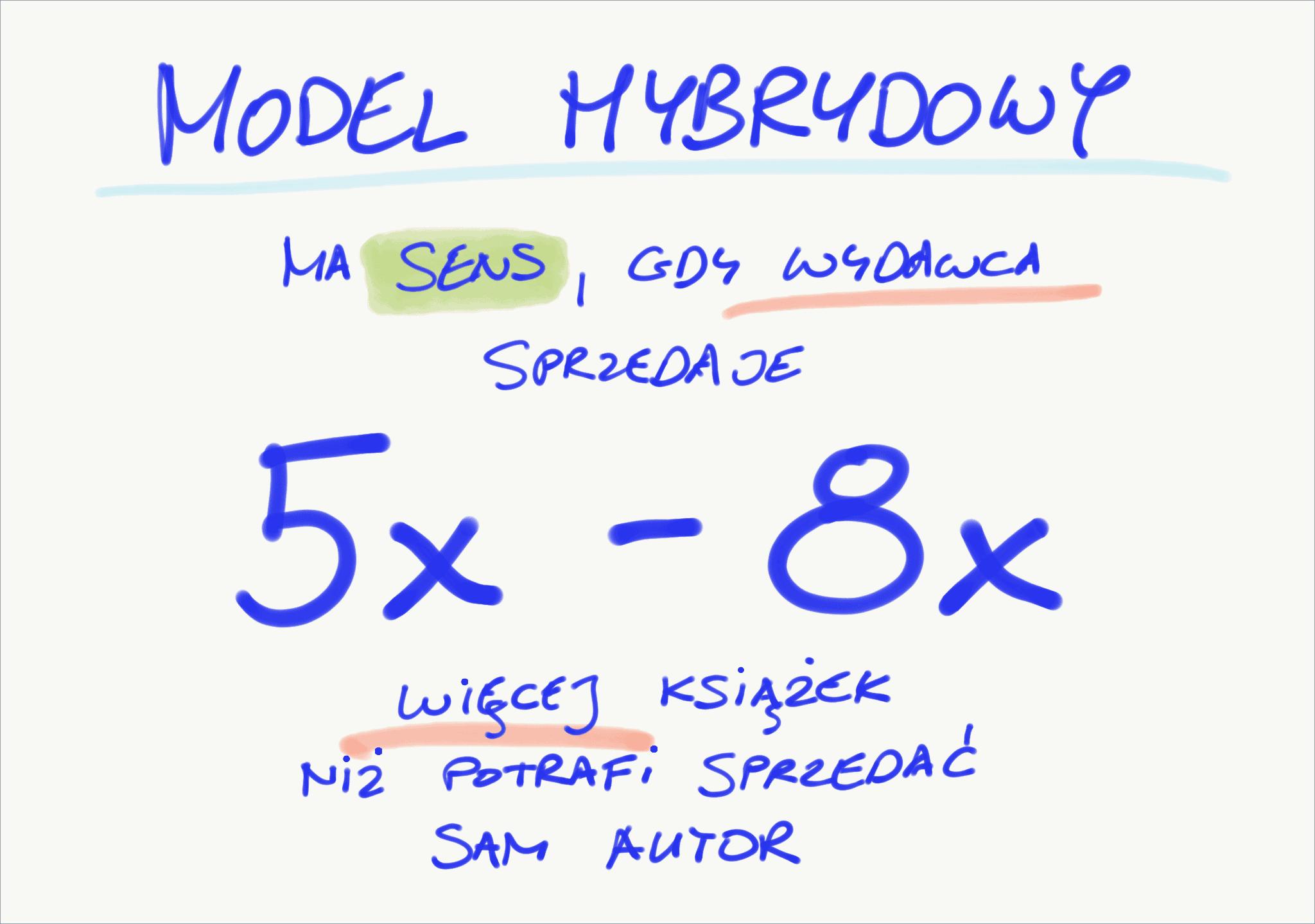 Sens modelu hybrydowego