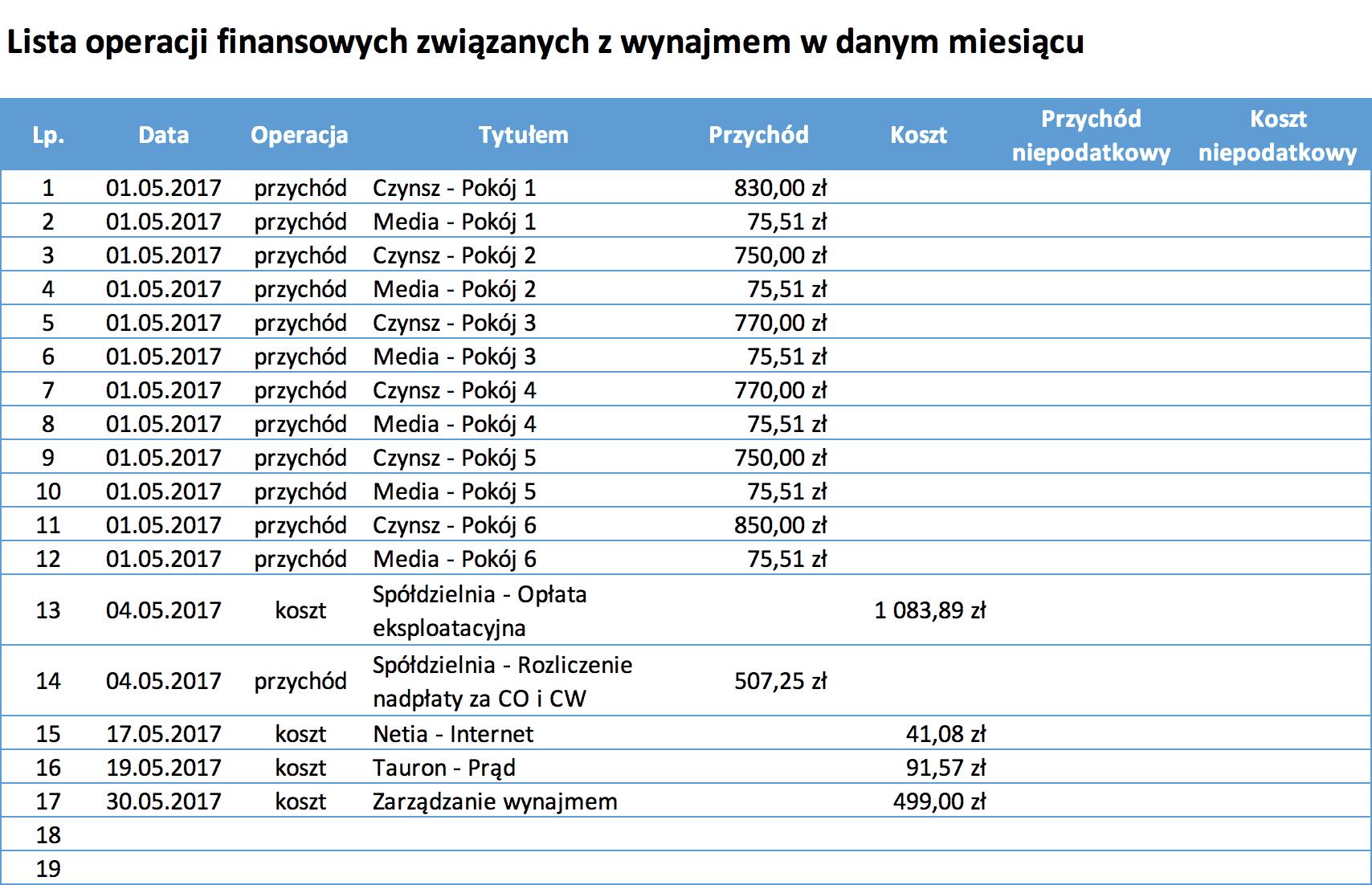 Podatek od wynajmu mieszkania kalkulator