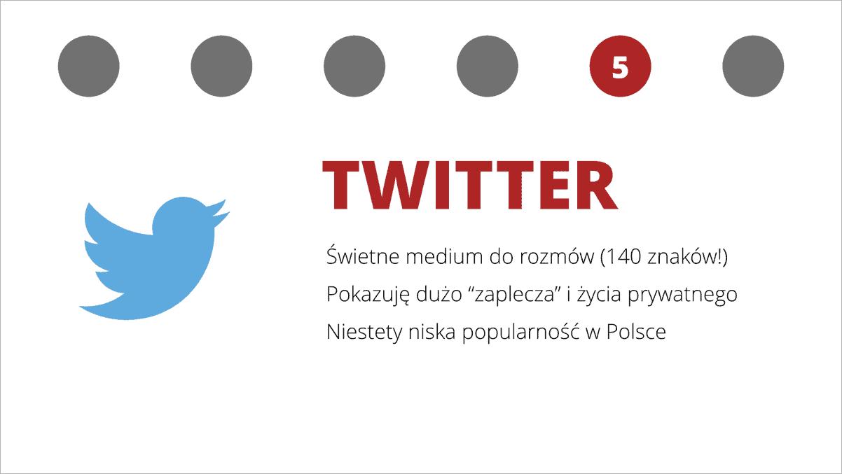 Twitter i budowa wizerunku