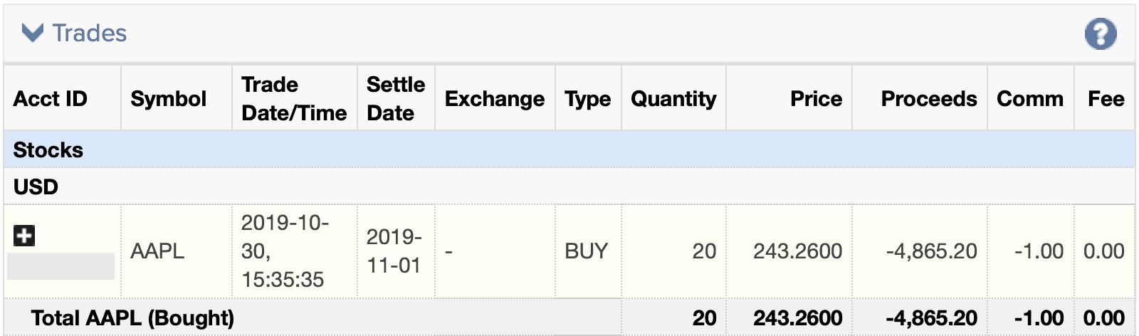 PIT rozliczenie zakupu akcji