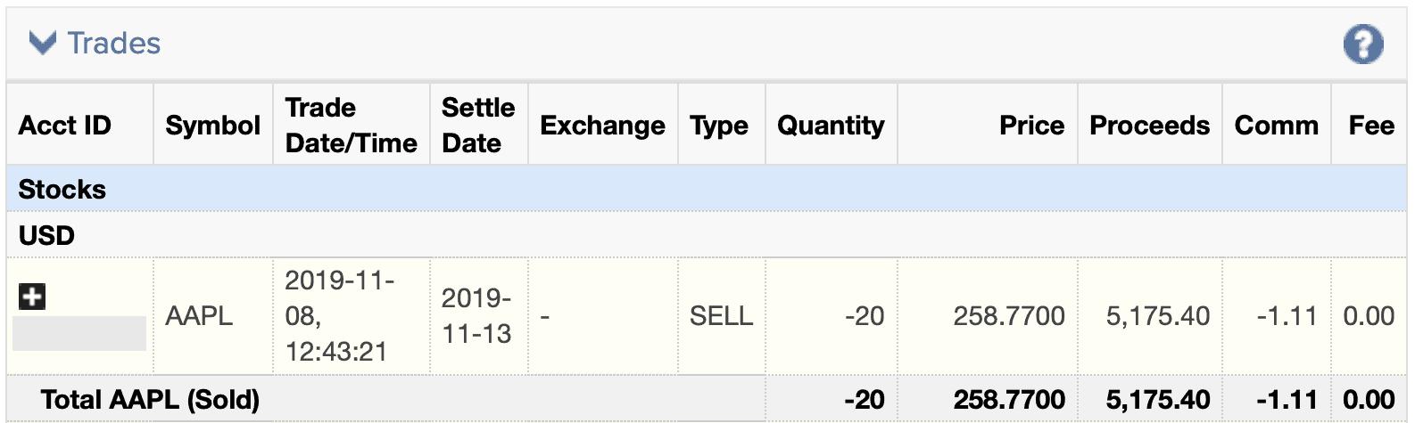PIT rozliczenie sprzedaży akcji