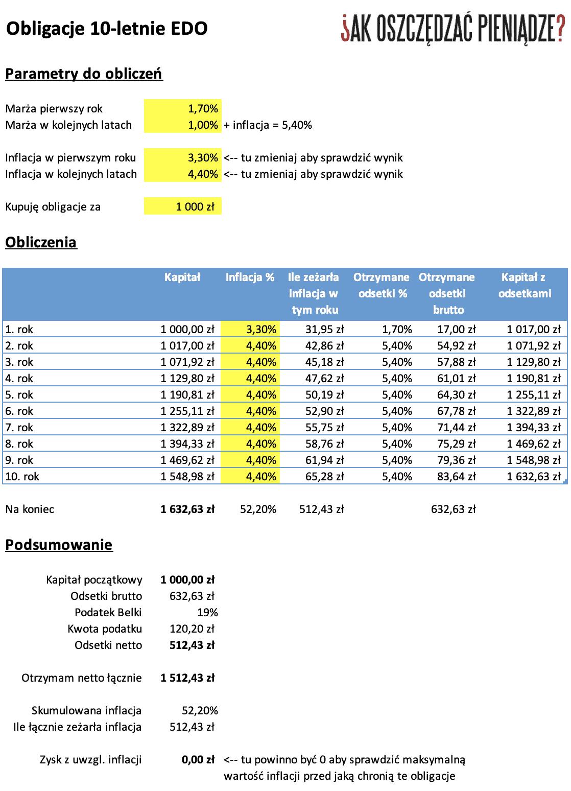Obligacje 10-letnie EDO 2020