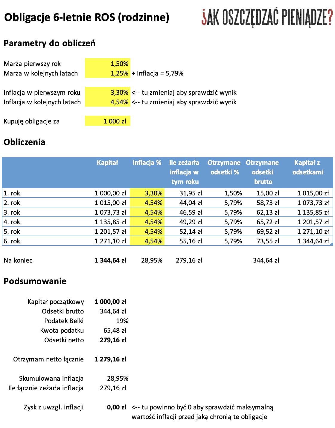 Obligacje 6-letnie ROS 2020