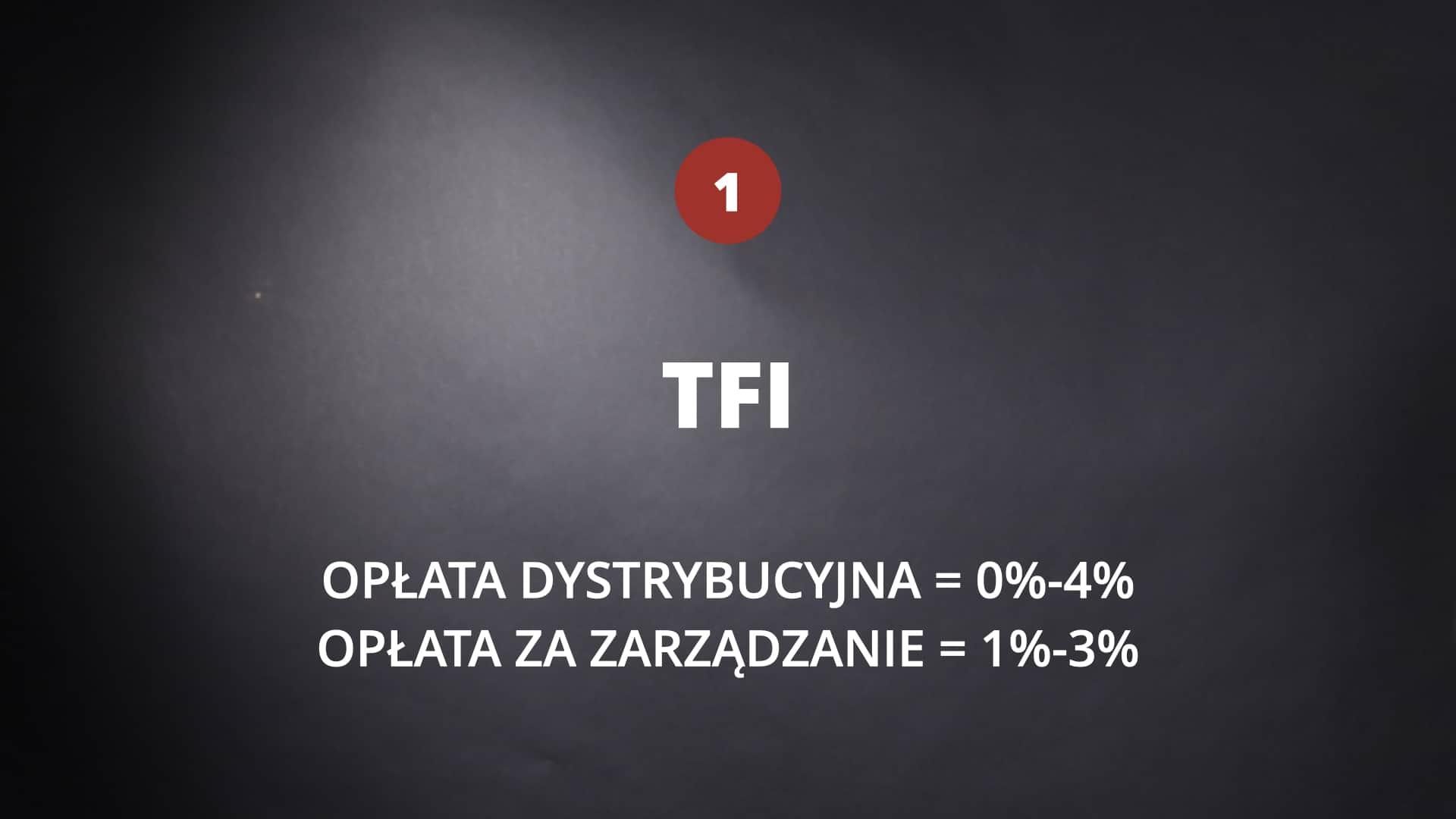 Opłaty TFI