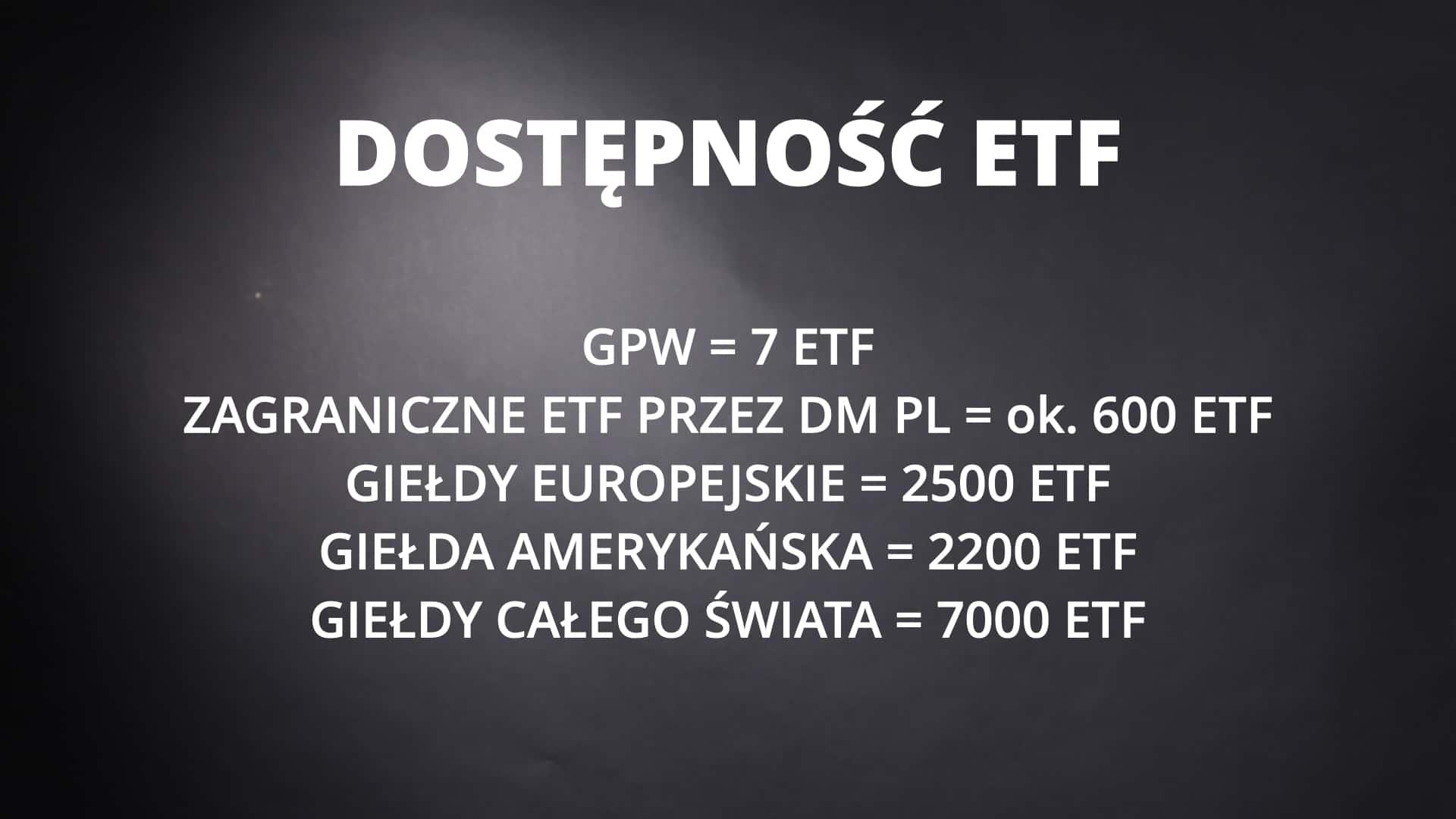 Dostępność ETFów na świecie