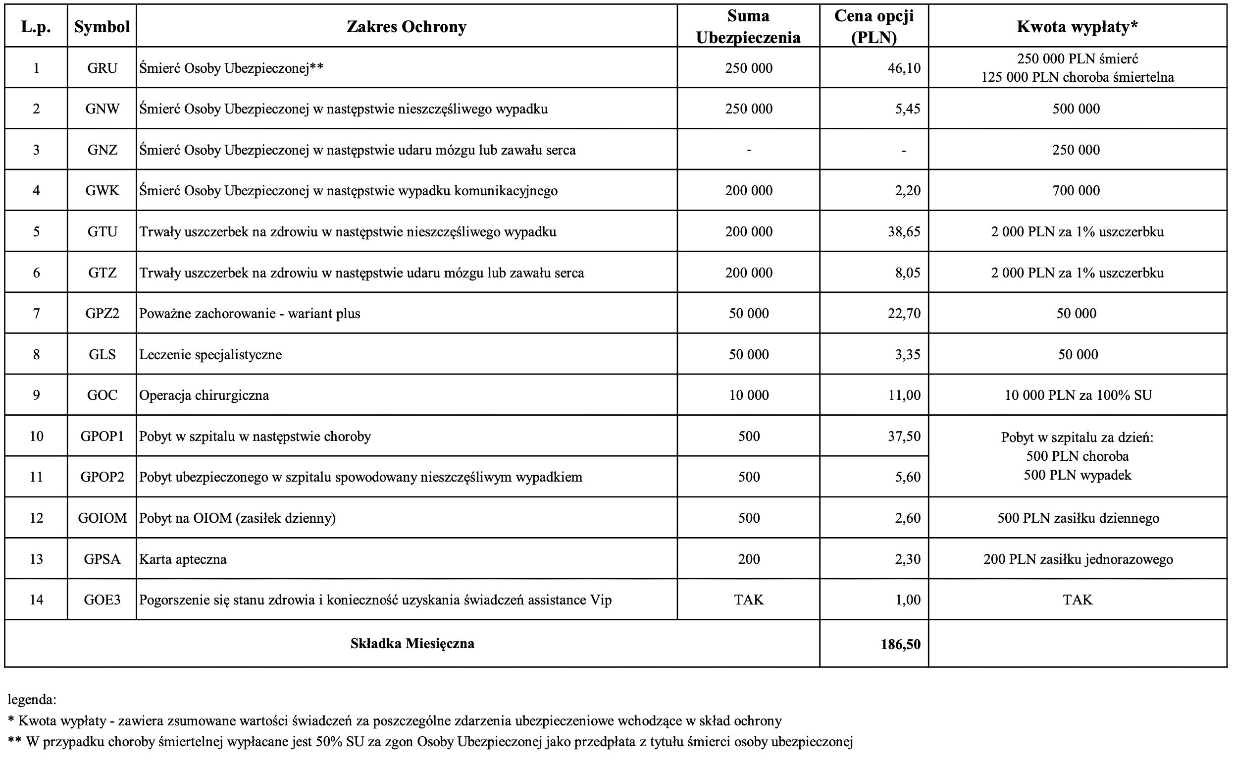 Ubezpieczenie na życie Między Nami KFN1