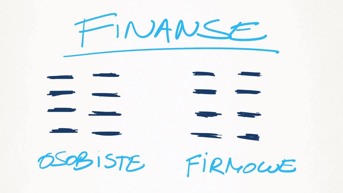 Porządek w finansach firmowych